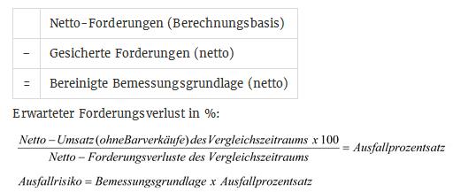 Pauschalwertberichtigung Berechnen : forderungsbewertung im rahmen der jahresrechnung ~ Themetempest.com Abrechnung