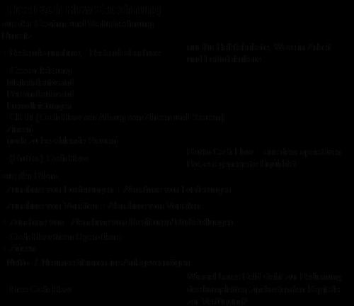 epub Project Management (Express Exec) 2002