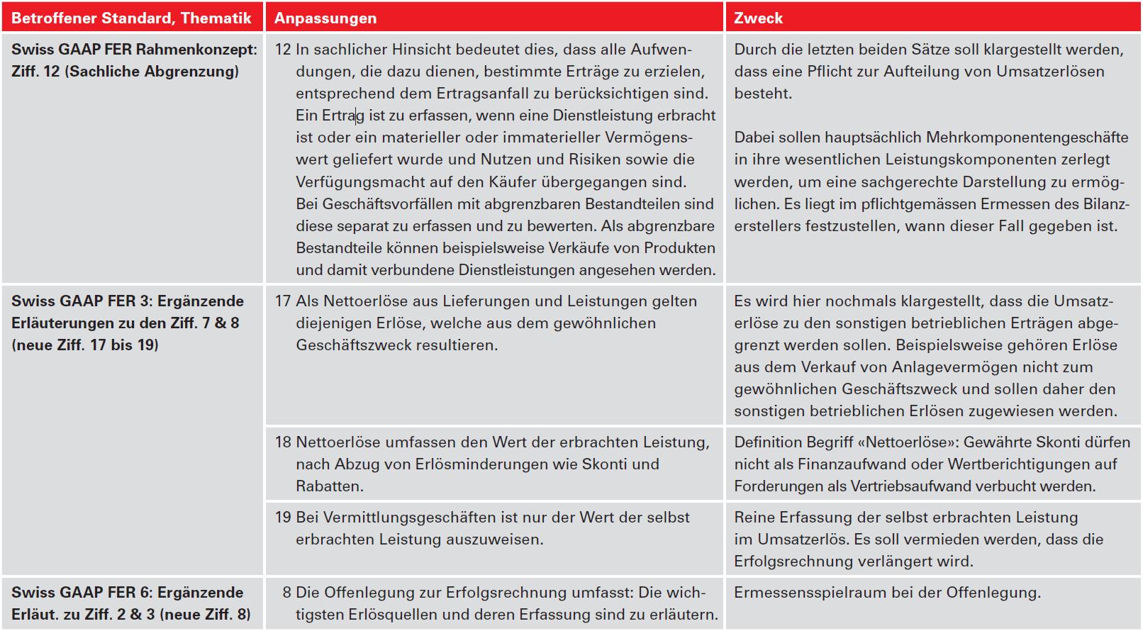 Schön Non Profit Nachfolgeplanung Vorlage Fotos - Beispiel Business ...
