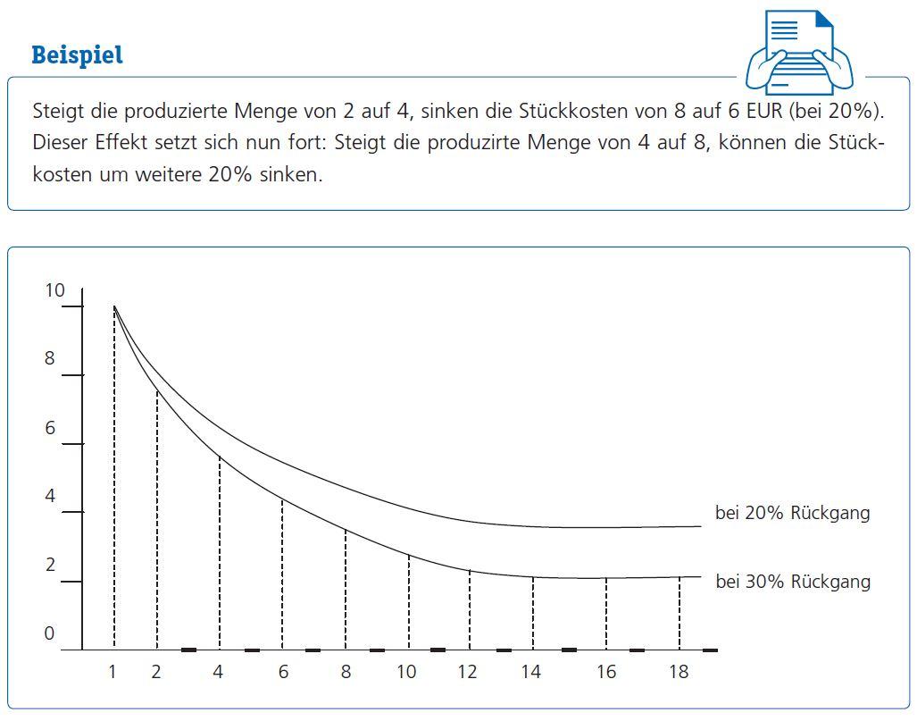 Gemütlich Restaurant Gewinn Und Verlustrechnung Vorlage Galerie ...