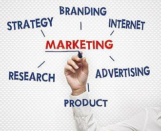 Marketingplan: Grundlagen und Methode