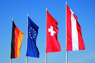 Europäisierung der Schweiz