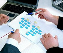 Unternehmensstrukturierung